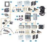 Siemens PLC CPU S7-1500 széria kiegészítői